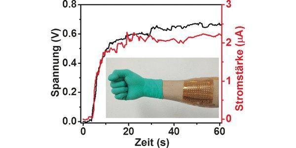 Umwandlung von Körperwärme in elektrische Energie.
