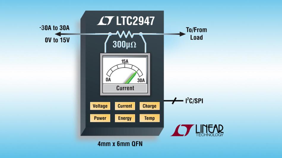 Energie-, Leistungs-, Ladungs-, Strom- und Spannungsmonitor  mit I2C- oder SPI-Schnittstelle.
