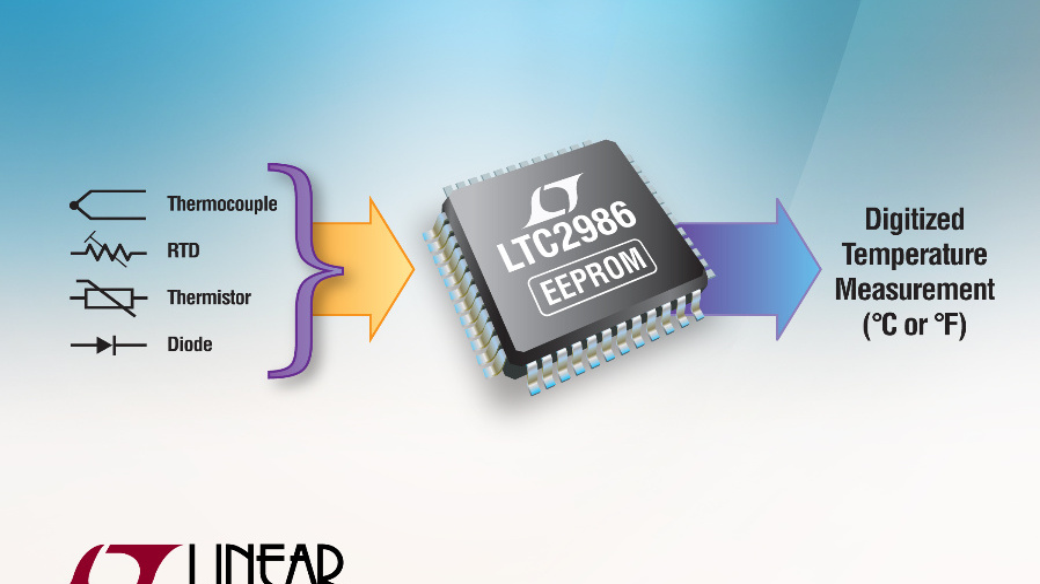Ein vollständiges SoC für digitale Temperaturmessungen in bis zu 10 Kanälen.