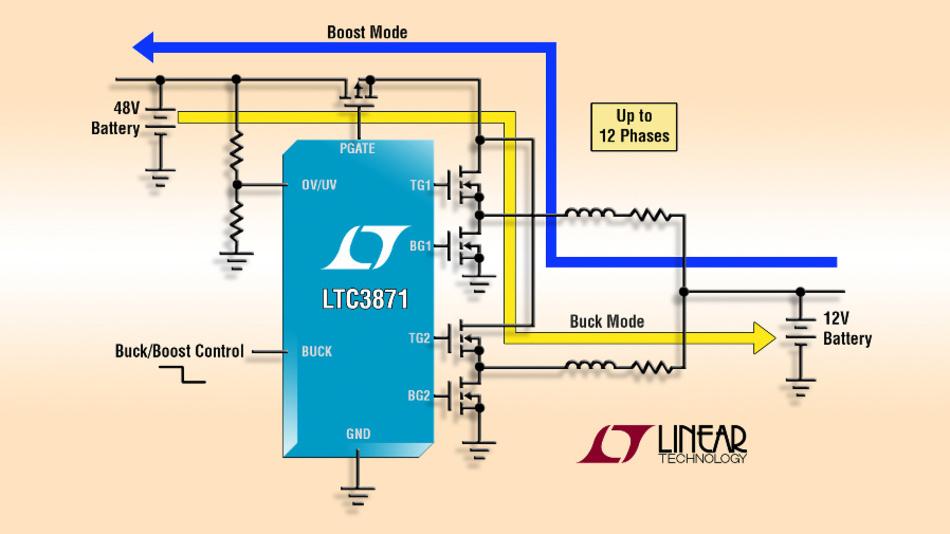 Bidirektionaler DC/DC-Abwärts-/Aufwärtsregler-Controller.