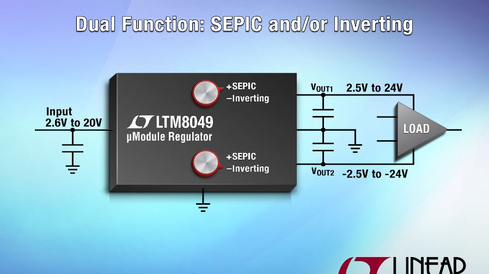 Dual-SEPIC/Inverter-µModule-Regler.