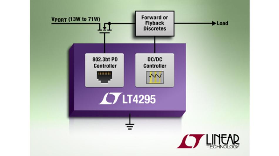 PoE++ Power-over-Ethernet-PD-Schnittstellencontroller.