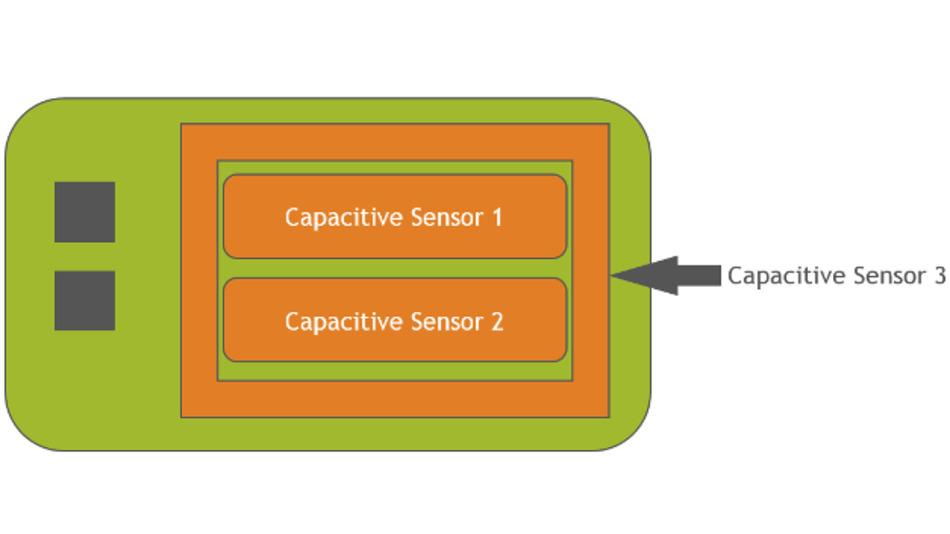 Board Layout von Wearables mit kapazitiven Sensoren