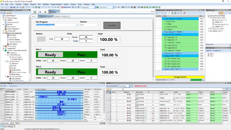 Oberfläche von Tecap Developer, der Entwicklungsumgebung von Tecap Test & Measurement Suite, mit Anzeige von Status und Zähler des Paralleltests von zwei Prüflingen, Testablauf im Sequencer, Testergebnisse sowie Livestatistik zu Trend und Stabilitätsanalyse.