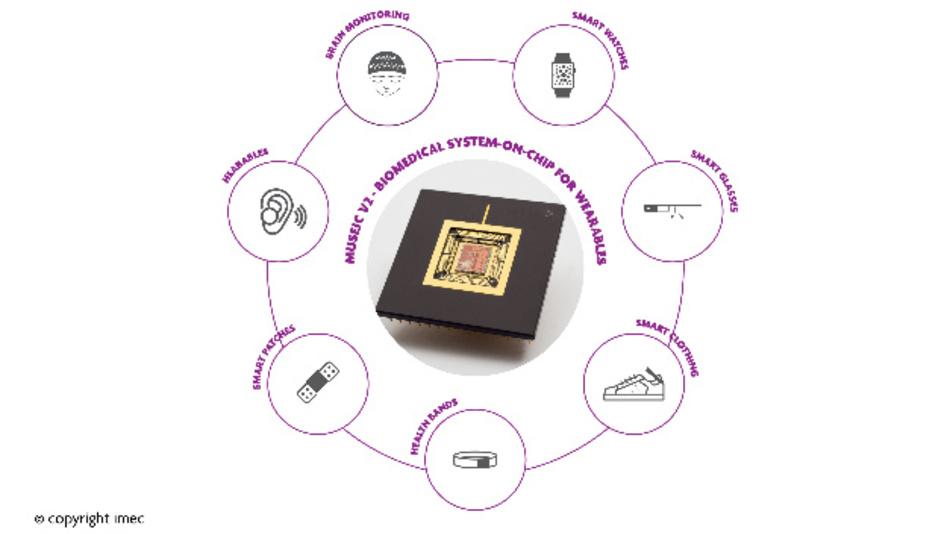 Bild 1. Das biomedizinische SoC des Imec und des Holst-Zentrum kann für Wearables-Anwendungen eingesetzt werden.