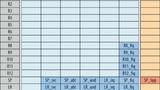 Bild 3. Der Registersatz von ARMv8-R und somit des Cortex-R52.