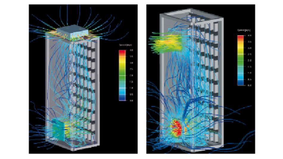 CFD-Simulation des Strömungsverlaufs im Schaltschrank beim Einsatz eines Dachlüfters (links)  und eines Filterlüfters (rechts) mit vergleichbarer Luftleistung: Der Strömungsverlauf beim Dachlüfter  ist erheblich homogener und damit günstiger für die Entwärmung der Elektronikkomponenten.