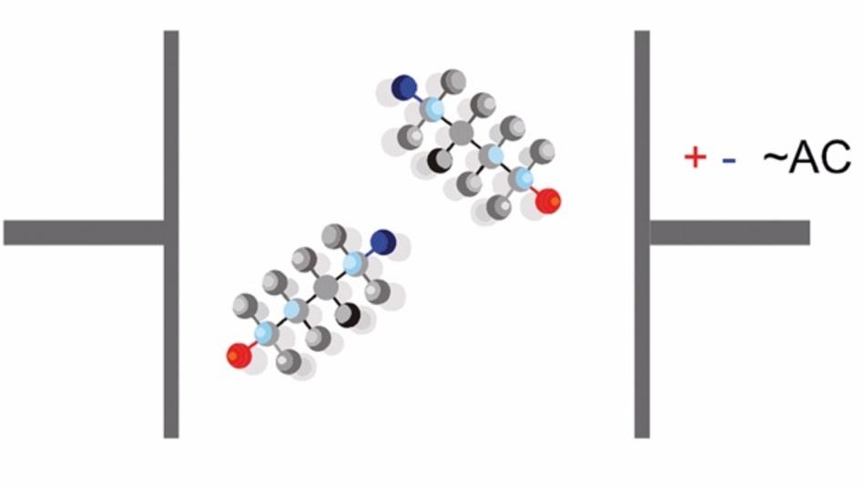 Bild 6: Umpolarisierungsverluste in Isolationswerkstoffen.