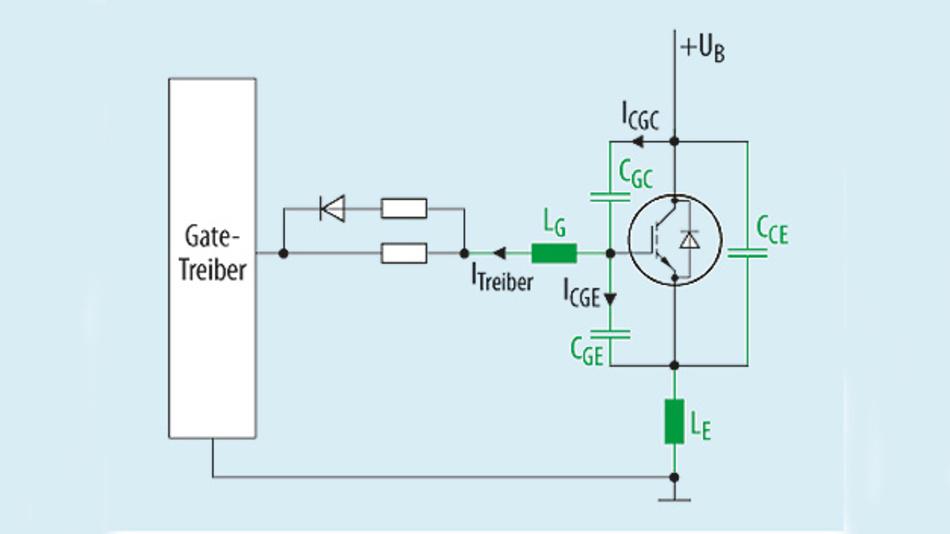 Bild 3. Der Ladestrom durch CGC kann CGE so weit aufladen, dass die Schwellenspannung überschritten wird und der Transistor fehlerhaft einschaltet.