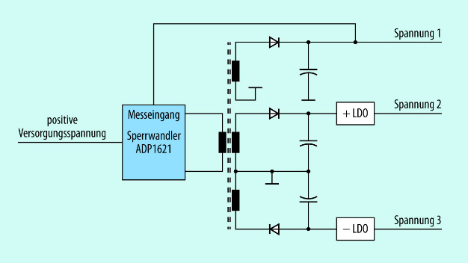 Bild 2. Mit Hilfe einer zusätzlichen Wicklung an einem Sperrwandler kann eine negative Spannung erzeugen.