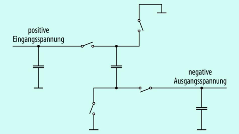 Bild 3. Ladungspumpen bestehen aus Kondensatoren und Schaltern und können positive in negative Spannung umwandeln - ganz ohne Spulen.