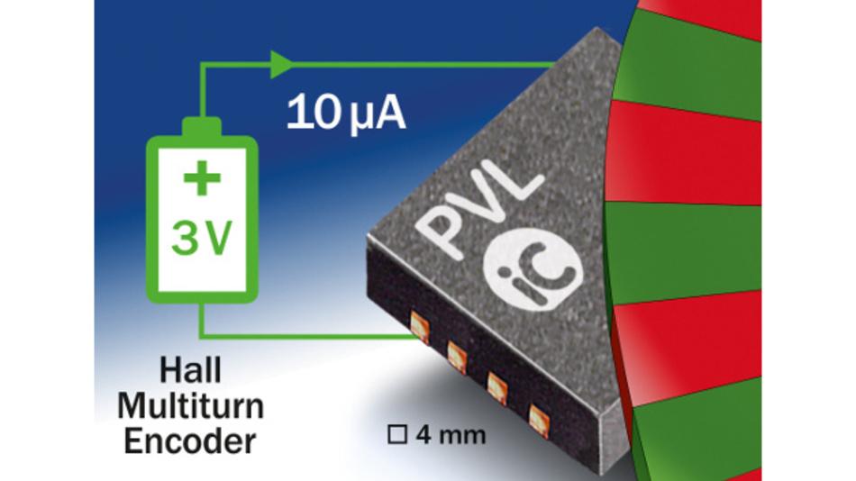 Batteriegepufferter 40-Bit Hall-Multiturn-Encoder.