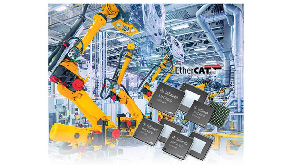 EtherCAT-Geräte zu einer umfangreichen Peripherie auf einem Chip.