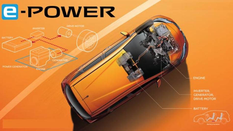 Das System e-Power vereint die Technologie des Nissan Leaf mit einem kleinen Benzinmotor, der die Hochleistungs-Batterie des Fahrzeugs lädt und damit externes Nachladen überflüssig macht.