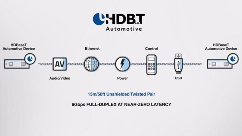 Valens und STMicroelectronics haben eine Kooperation geschlossen, um HDBaseT zu pushen.