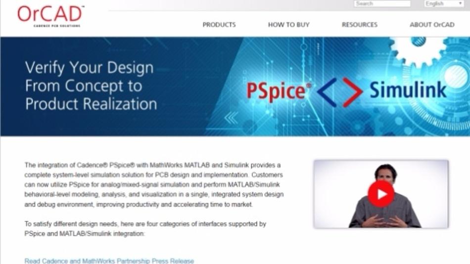 Integration von PSpice und MATLAB/Simulink