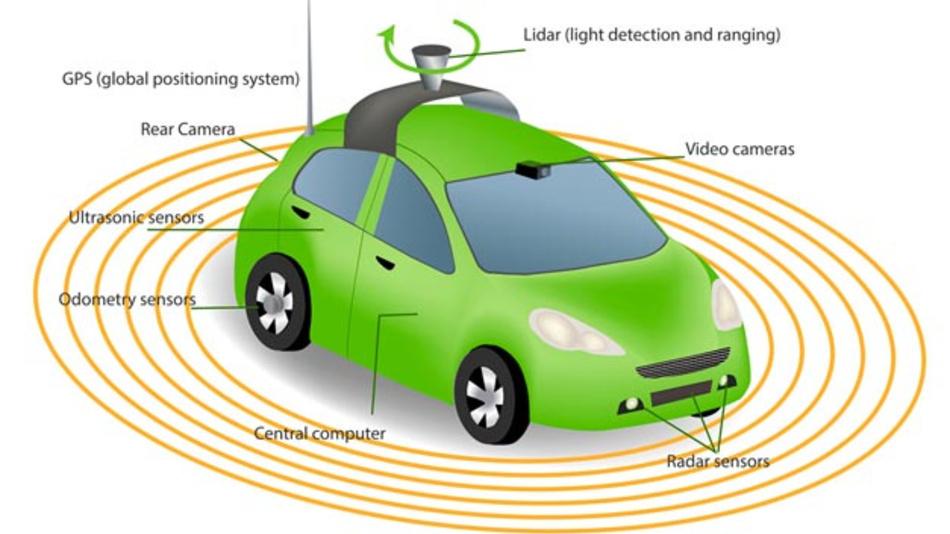 Für das autonome Fahren spielen die Sensoren wie Lidar eine herausragende Rolle. Osram zeigt nun den Prototypen eines 4-Kanal-Lidar-Lasers.