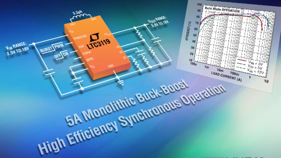 Monolithischer 18V/5A-Synchron-Abwärts-/Aufwärtsregler mit 95% Wirkungsgrad.