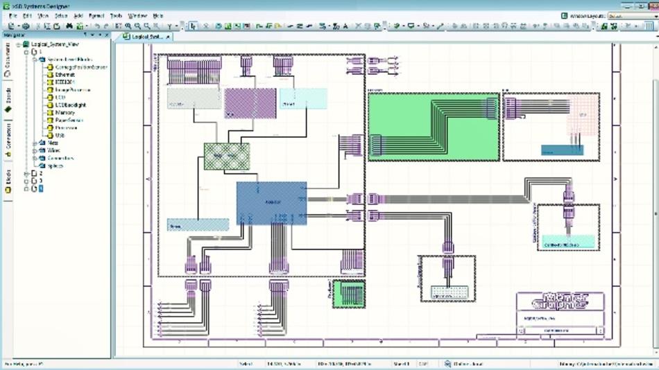 Xpedition-Multi-Board-Systems-Design-Lösung