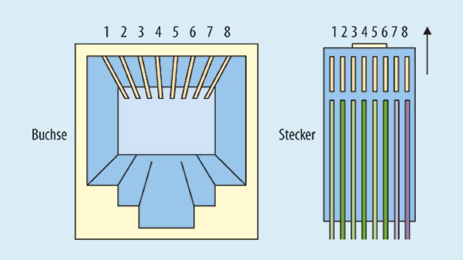 Bild 1. Kontaktanschlüsse von vorne und von oben betrachtet.