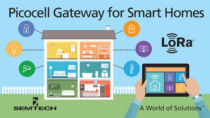 Picocell-Gateways für Smart Homes und Smart Buildings