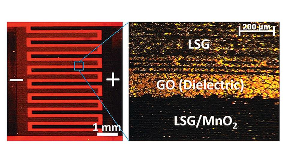 Bild 5. Elektroden verbunden mit einem speziellen dreidimensionalen, laserstrukturierten Graphit verbessern Energiespeicher der Superkondensatoren.