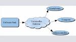 Bild 1: Vermittlungsrolle eines Universal-Gateways.