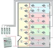 DALISYS ist nach dem Baukastenprinzip skalierbar: Von der Ausstattung einzelner Räume bis zur Lichtsteuerung eines ganzen Gebäudekomplexes ist vieles möglich.