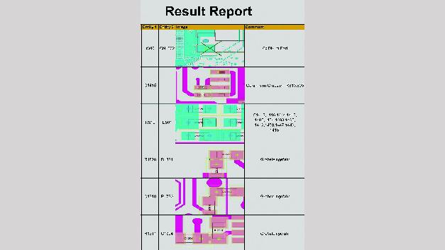 Bild 1. Nach der virtuellen Bestückung des PCB-Layout erstellt der Fertigungs-Dienstleister einen ausführlichen Report und gibt Hinweise zur Beseitigung der festgestellten Probleme und zur Fertigungsoptimierung.