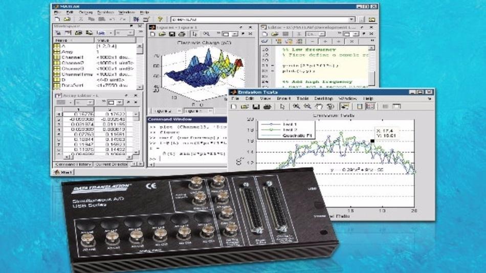 Die Schnittstelle unterstützt alle analogen und digitalen I/O-Funktionen der jeweiligen Messgeräte und steht kostenfrei auf der Website des Herstellers zum Download zur Verfügung.