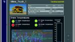 OSIsoft für Predictive Maintenance und höhere Effizenz