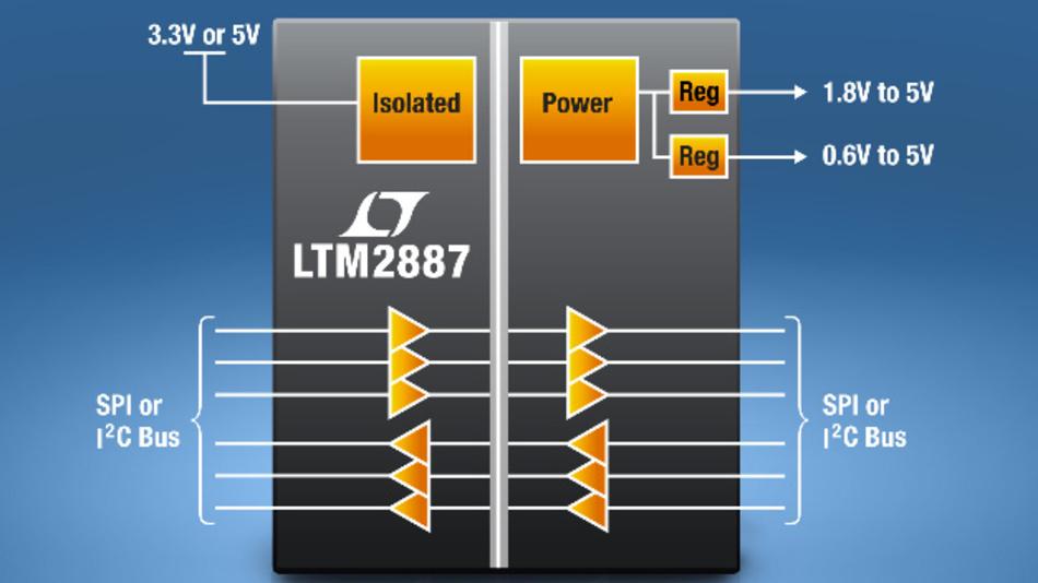 SPI/Digital- oder I2C-Schnittstellenisolator mit zwei 100 mA-Versorgungs- spannungsausgängen.