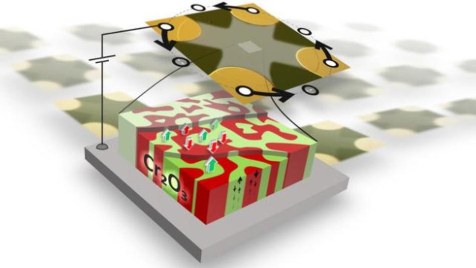 Der Prototyp des neuen Speicherchips besteht aus einer dünnen Chromoxid-Schicht zum Speichern, auf der eine ultradünne Platinschicht zum Auslesen aufgebracht wird.