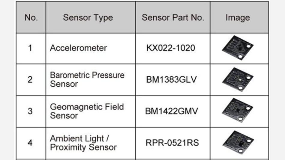 Onboard Sensoren.