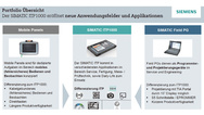 Portfolioübersicht zum Industrial-Tablet-PC Simatic ITP1000