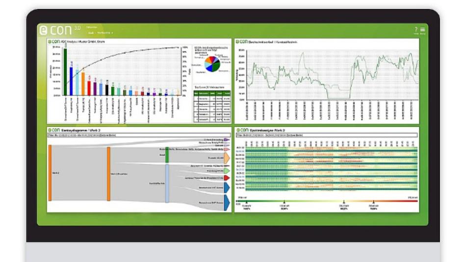 Die Energieverbräuche im Unternehmen auf einen Blick im Startbildschirm