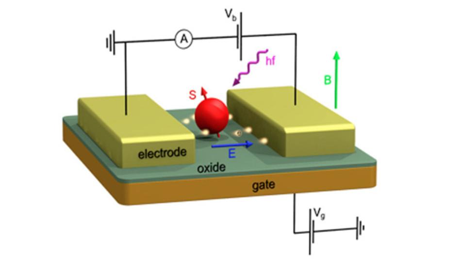 Aufbau eines Spin-Transistors