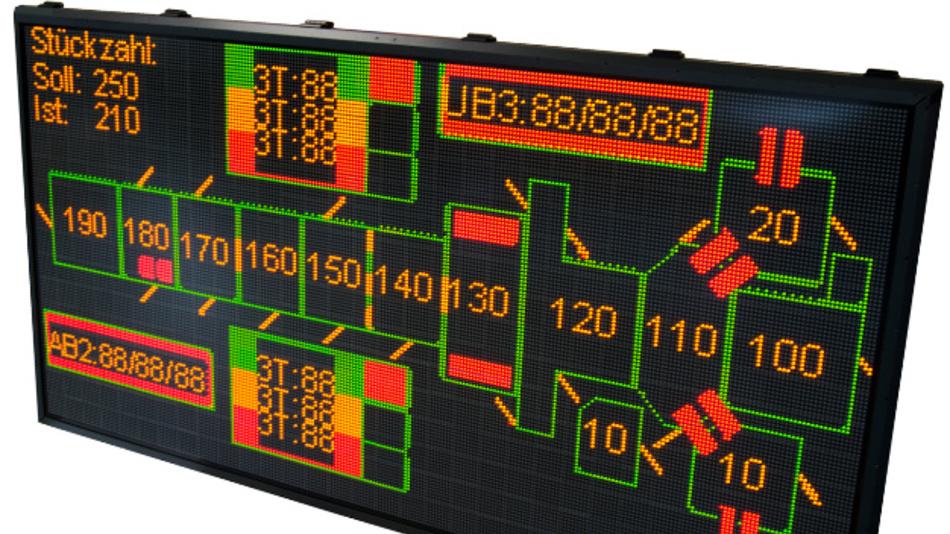 Allen Einsatzbereichen anpassbar sind Microsysts LED-Großanzeigen dank regelbarer Leuchtstärke.