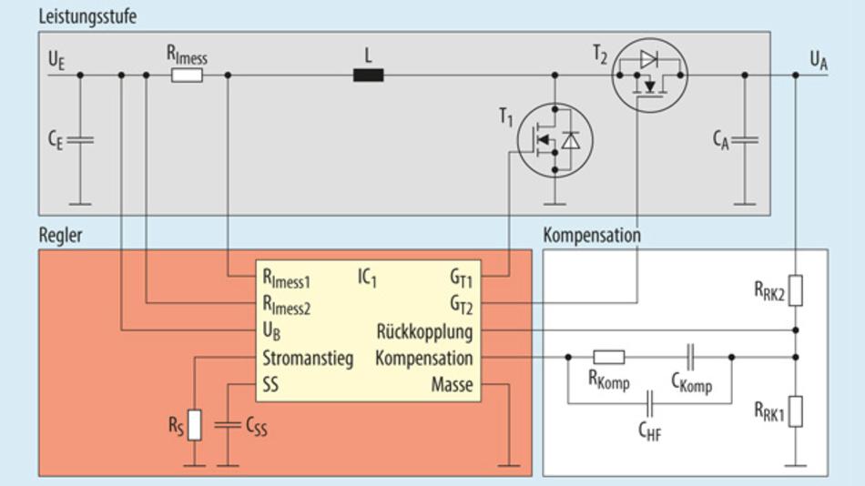 Im Prinzipschaltbild eines Aufwärtswandlers (Sperrwandler) sind seine drei Schaltungsteile hervorgehoben – Leistungsstufe, Schaltregler-IC und Kompensationsnetzwerk.