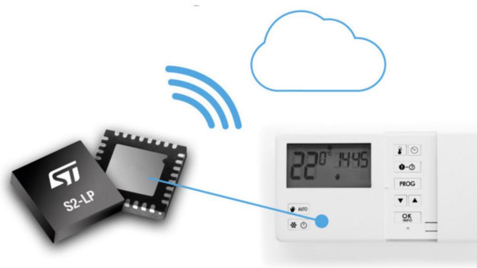 Funk-Transceiver S2-LP von ST Microelectronics für Wireless M-Bus, 6LowPAN, IEEE 802.15.4g und Sifgox.
