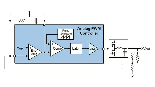 Bild 1: Analoge PWM-basierte Stromversorgung