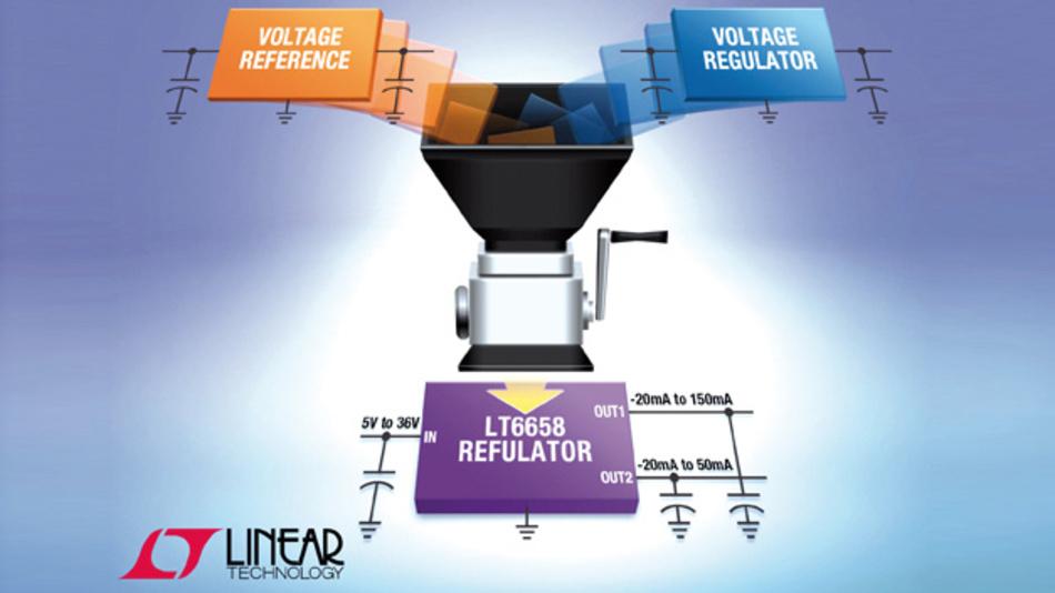 Der LT6658 stellt eine ombination aus hochgenauer Spannungsreferenz und Linearregler dar.