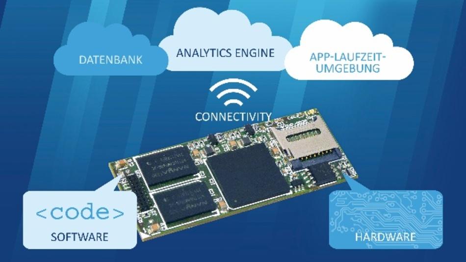 Thingliyfied ist ein Software-Stack, der Embedded-Systeme mit der Cloud verbindet.