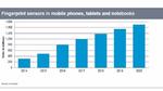 Knapp 1 Milliarde Fingerabdrucksensoren in 2017