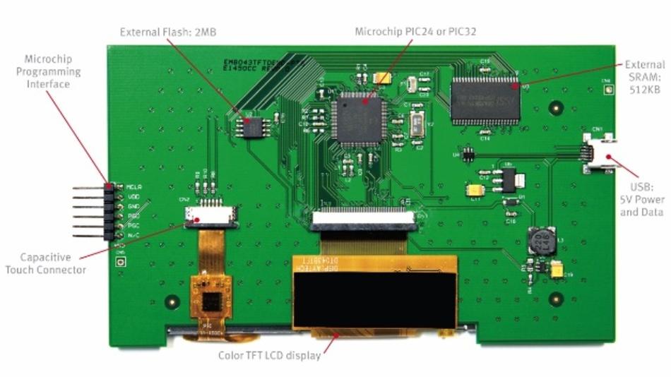 Nucleus Entwicklungsplattform bei Rutronik.