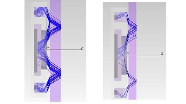 Simulation des optischen Übersprechens durch Luftspalt- (links) und Glaskontakt (rechts).