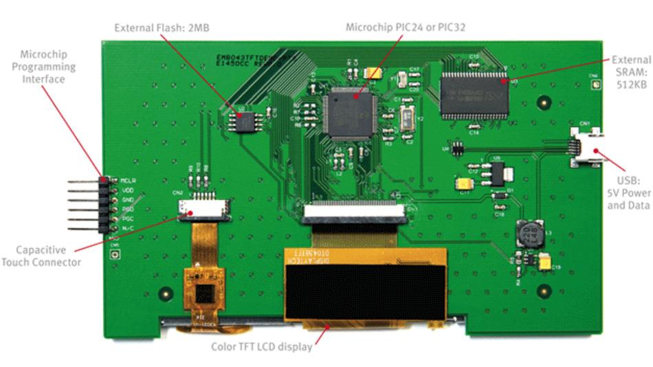 Mit der Entwicklungsplattform »Nucleus« lassen sich kleine TFT-LCDs schnell zum Laufen bringen.