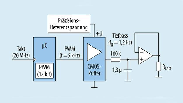 Bild 2. Mit einem Impedanzwandler am Ausgang und einem mit präziser Spannung versorgten Treiber lassen sich zwei Nachteile der Schaltung aus Bild 1 vermeiden und genauere Analogsignale aus einem PWM-Signal erzeugen.