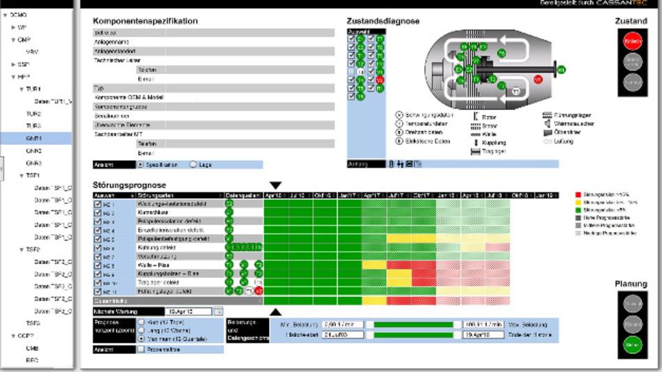 Mit der Prognosesoftware von Cassantec können auch Autobesitzer Wartungspläne anpassen und Ausfäll vermeiden.