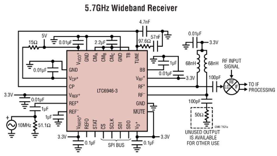 LTC6946 - Integer-N Synthesizer mit integrierter VCO.